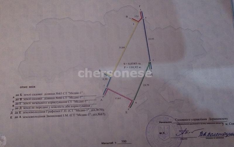 Продам участок по адресу Россия, Севастополь, Садоводческое товарищество Медик-1, СНТ Медик фото 3 по выгодной цене